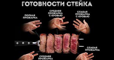 Определяем степень прожарки мяса на ощупь