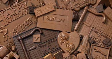 Какая нация есть больше всего шоколада в год