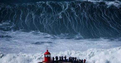 Где образуются самые большие в мире волны