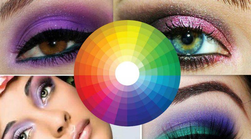 Какие тени подходят к вашему цвету глаз
