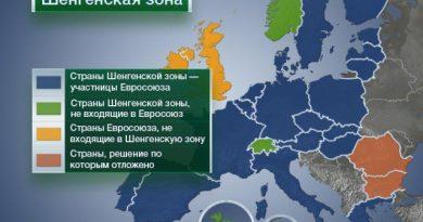 Шенгенское соглашение и страны Шенгенской зоны