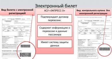 Электронный билет (e-ticket)