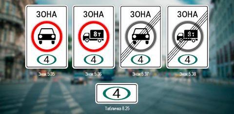 Что будет означать новый дорожный знак с цифрой в зеленом овале