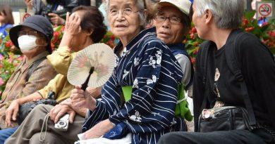 Как быстро стареют жители разных стран?